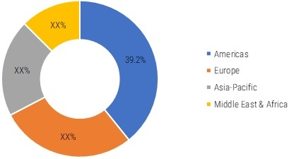 Clinical Perinatal Software Market Global Size Overview 2019 | Development Pipeline, Top Company Profile, Industry Growth, SWOT Analysis, Regional Revenue, Forecast to 2023
