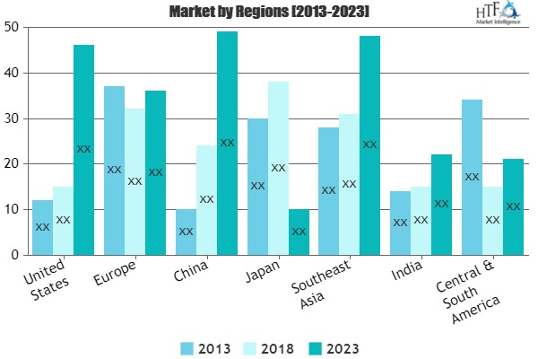 Fashion Retailing Market See Worldwide Major Growth For The Next Few Years