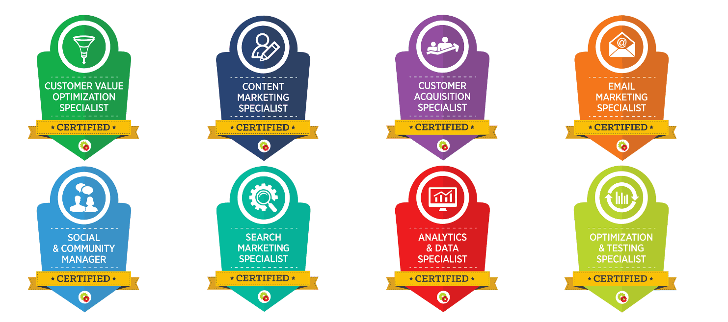 Digital Badges Growing Popularity and Emerging Trends in the Market | Credly, Accredible, Accreditrust, Badgecraft