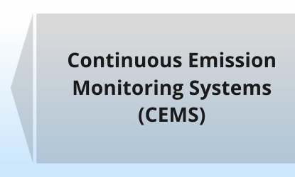 Key Emerging trends in Emission Monitoring Systems