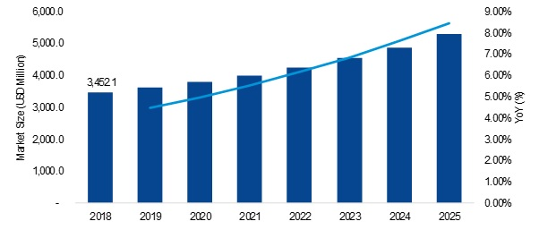 Wi-Fi Adapter Card Market 2019 Size, Share, Business Growth, Demand, Trends, Key Players, Revenue, Opportunity, Regional Analysis With Global Industry Forecast To 2025