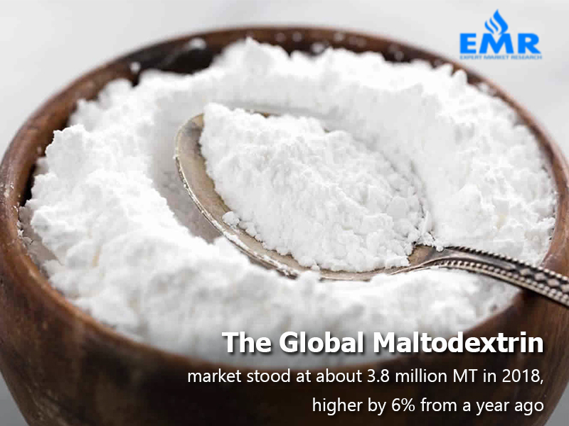 Maltodextrin Market is Further Expected to Grow at a CAGR of About 5% in the Period 2019-2024