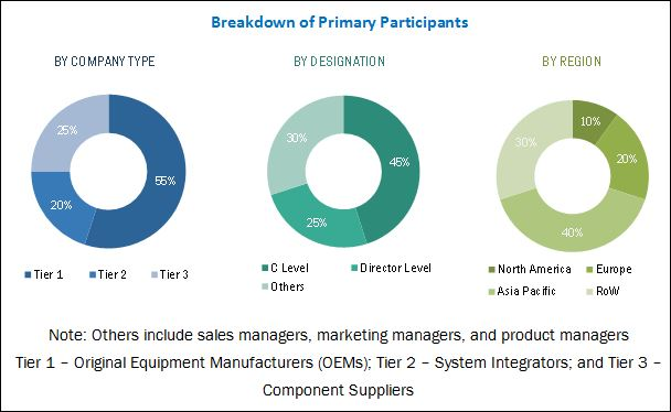 Key Opportunities and Challenges in the Counter-IED Market