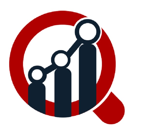 Aluminum Pigments Market Size, Share, Trend, Key Development Factors, SWOT Analysis, Industry Strategies and Financial Overview 2019 - 2025