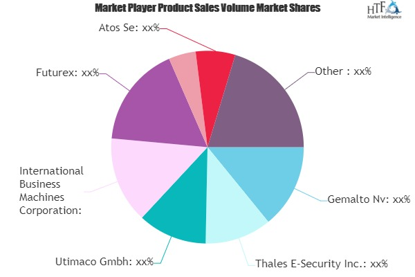 Hardware Security Modules Market to Set Phenomenal Growth by 2025 | Gemalto, Thales E-Security, Utimaco