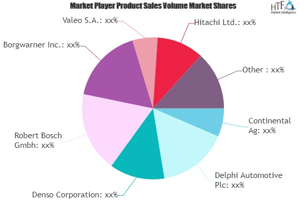 Start-Stop Systems Market to Witness Huge Growth by 2025 | Delphi Automotive, Denso, Robert Bosch