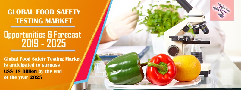 Global Food Safety Testing Market is anticipated to surpass US$ 18 Billion by the end of the year 2025