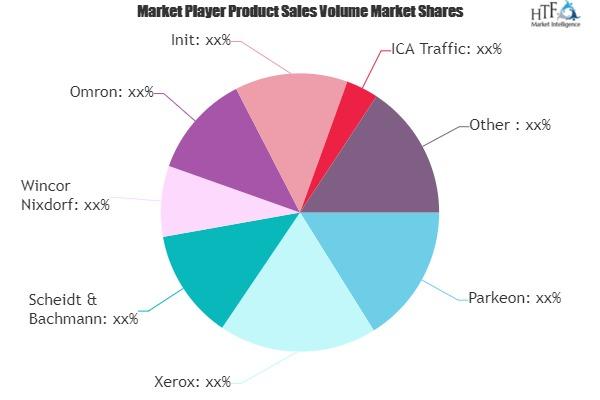 Automatic Ticket Vending Machines Market Market to set phenomenal growth | Parkeon, Xerox, Omron