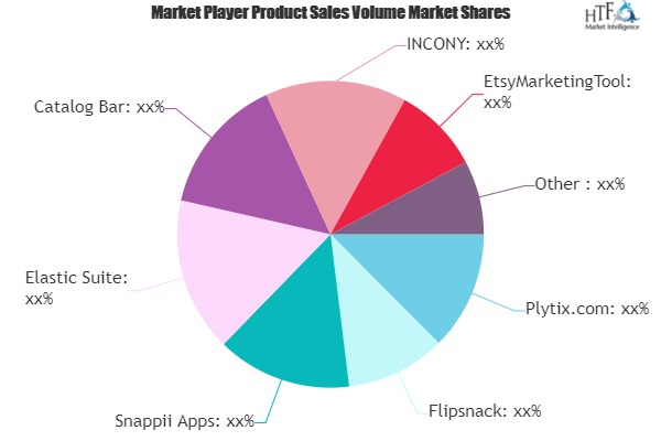 Catalog Management System Market Low Spending of Giants Could Delay Ambitious Market Revenue Size