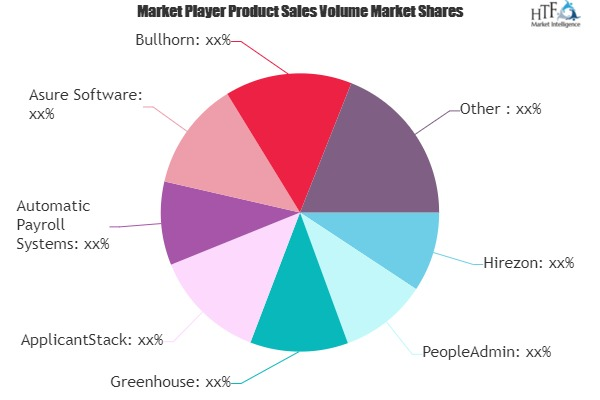 Applicant Tracking System (ATS) Market is Thriving Worldwide | Asure Software, Bullhorn, Hirezon