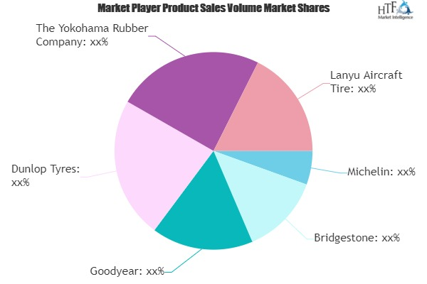 Aviation Tires Market Is Booming Worldwide | Leading Key Players: Michelin, Bridgestone, Goodyear