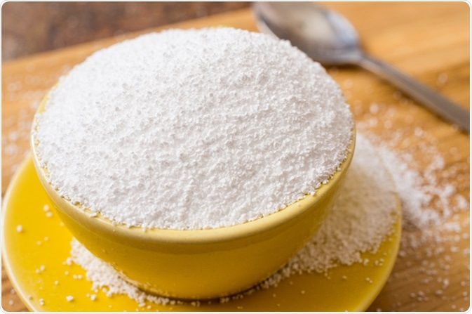 Global Sorbitol Market - Industry Insights By Growth, Emerging Trends, Share And Forecast By 2024