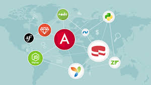 JavaScript Web Frameworks Software Market 2019: Global Key Players, Trends, Share, Industry Size, Segmentation, Opportunities, Forecast To 2025