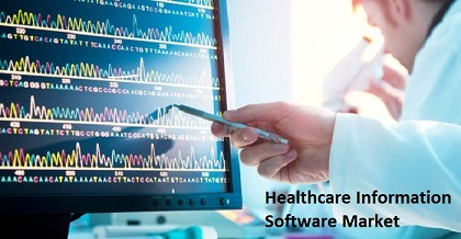 Healthcare Information Software Market Is Booming Worldwide | GE Healthcare, Siemens Healthcare, 3M Health, McKesson, Philips Healthcare