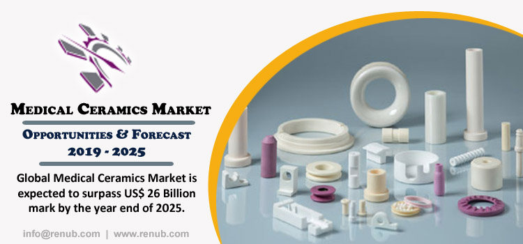 Global Medical Ceramics Market is expected to surpass US$ 26 Billion mark by the year end of 2025