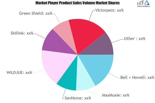 Ultrasonic Pest Repeller Market Will Generate Massive Revenue in Coming Years