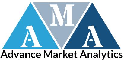 Vision Sensor Market to Witness Astonishing Growth with Cognex, Keyence, Omron, Ifm Electronics