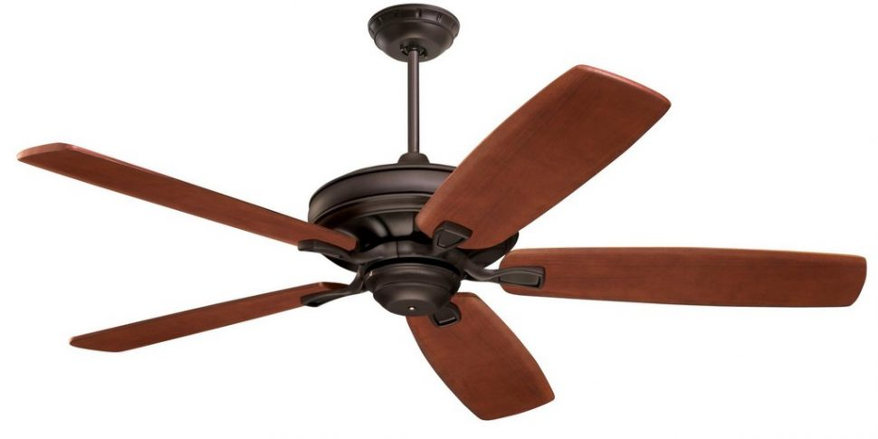 Ceiling Fans Market 2019: Business Opportunities, Leading Players, Market Size, Price Trends and Industry Outlook Up to 2024