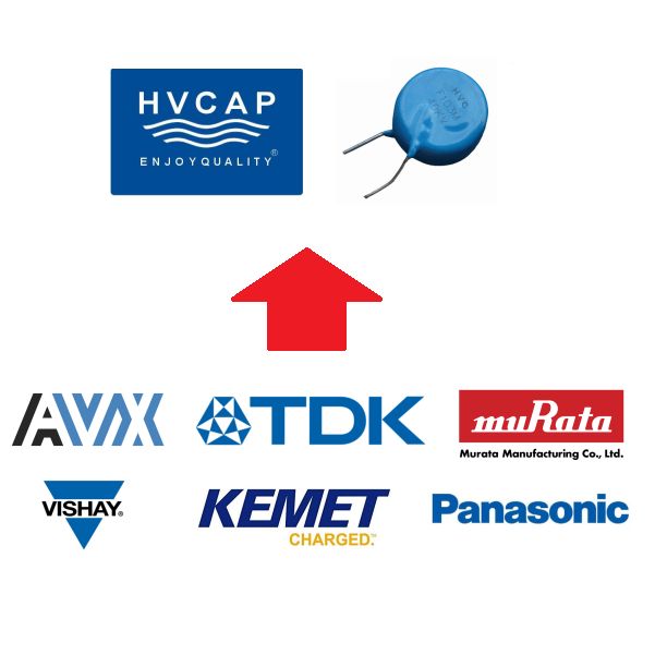 Alternative Replacement for EOL (Obsolete) Ceramic Capacitor of AVX, KEMET, TDK, MURATA, PANASONIC