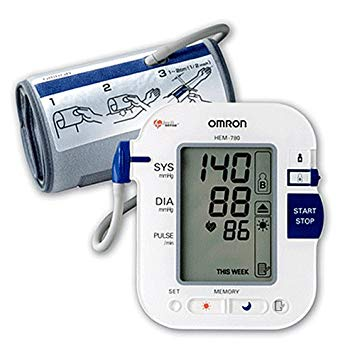 Automatic Blood Pressure Monitors Market – Detailed analysis and growth prospects for Next 5 Years