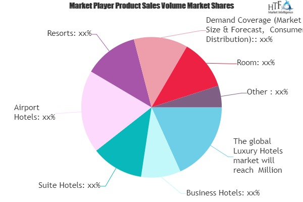 Stay Tuned with the Epic Battle in the Luxury Hotels Market