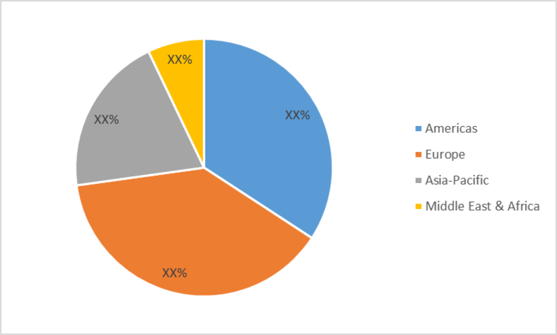 Liquid Handling Systems Market - 2019 Size, Share, Trends, Growth, Key Players, Revenue, Opportunity, Statistics, Competitive Landscape, Regional Analysis With Global Industry Forecast To 2023