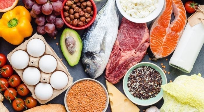 Food Amino Acids Market Overview, New Opportunities & SWOT Analysis by 2025