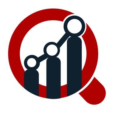 Primary Ciliary Dyskinesia Market 2019 Highlights, Industry Size, Top Key Players Growth Insights, Segment Analysis, Global Opportunity Status, Technology and Future Trends To 2023