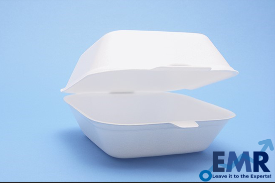 Polystyrene Market Expected to Growth at a CAGR of 1.9% Between 2020 and 2025 to Reach a Volume of Almost 20.8 Million Metric Tons by 2025.