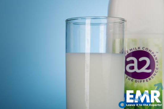 A2 Milk Market Expected to Attain an Estimated Value of USD 18.1 billion by 2024.