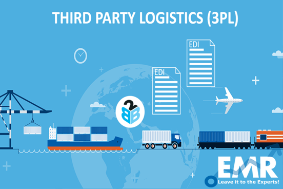 Third-Party Logistics (3PL) Market Expected to Witness a CAGR of Around 5.25% in the Forecast Period of 2020-2025, to Attain USD 1237.6 Billion by 2025.