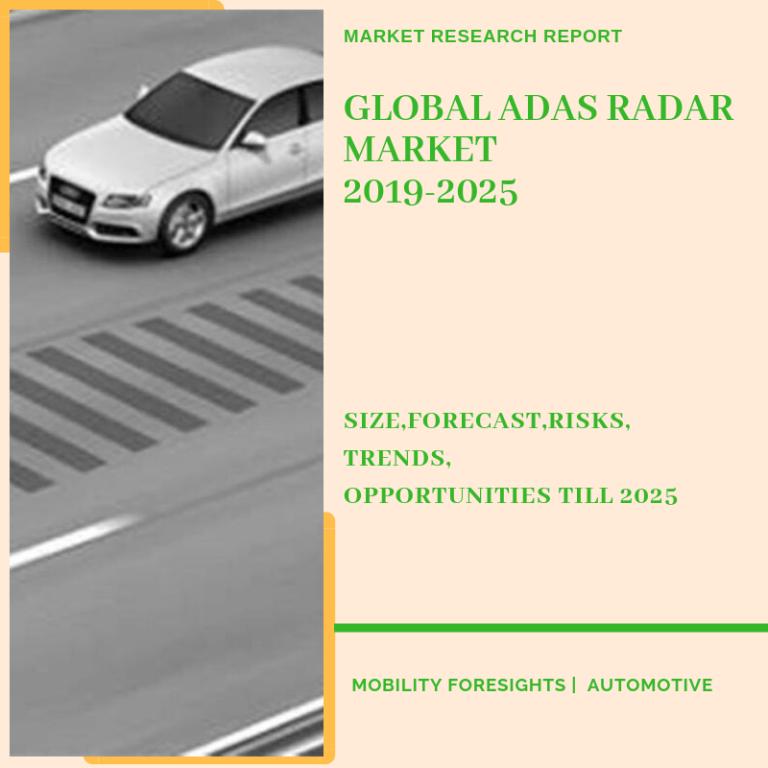 Global ADAS Radar Market 2019-2025  Size-Share-Opportunity-Trends-Growth