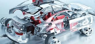 Automotive Components Market will Generate Massive Revenue in Future- Continental, Denso, Delphi, ThyssenKrupp