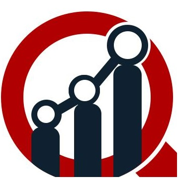 Cognitive Robotics Market 2019 Gross Margin Analysis, Development Status, Sales Revenue, Competitive Landscape, Opportunity Assessment, Potential of the Industry by 2022