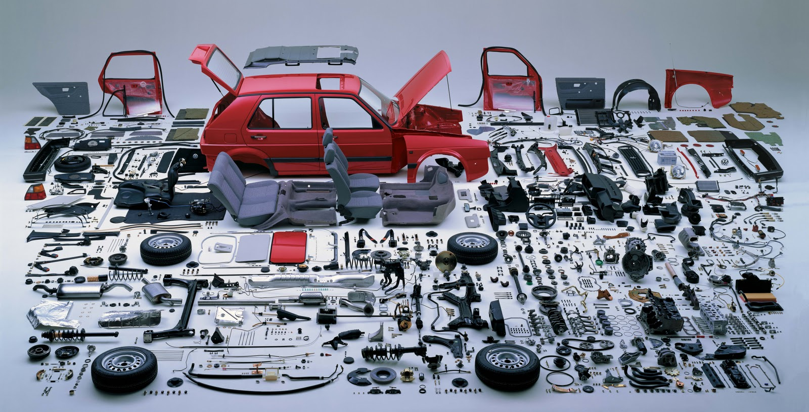 Automotive Parts Market May Set Massive Growth by 2024 | Robert Bosch, Denso Corp, Magna International