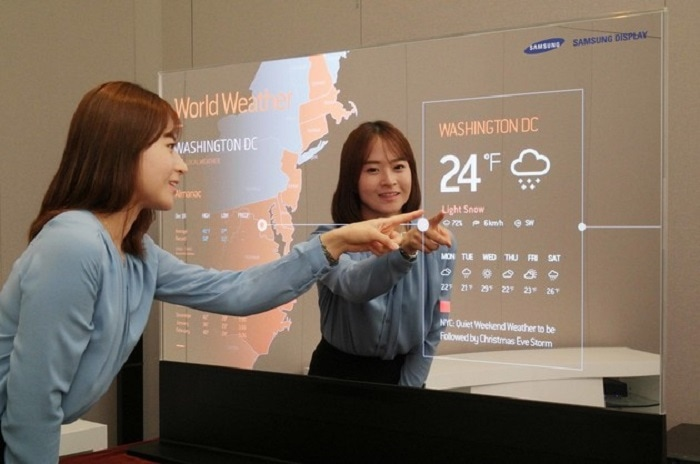 Smart Mirror Market To Witness Astonishing Growth With CAGR 11.38% | Gentex, Japan Display, Magna, Electric Mirror