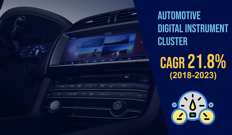 Digital Instrument Cluster in Automotive 2019 Outlook - Market Analysis and Forecast till 2023