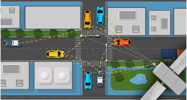 Smart Transportation Market for Roadway & Railway By Technology, Components (CCTV Camera, GPS), Application, and Region by 2021