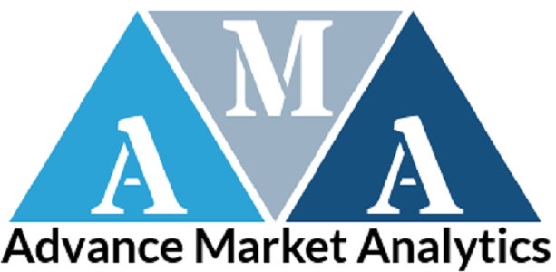 Database Security Software Market to See Huge Growth by 2025| IBM Corporation, Oracle Corporation, McAfee