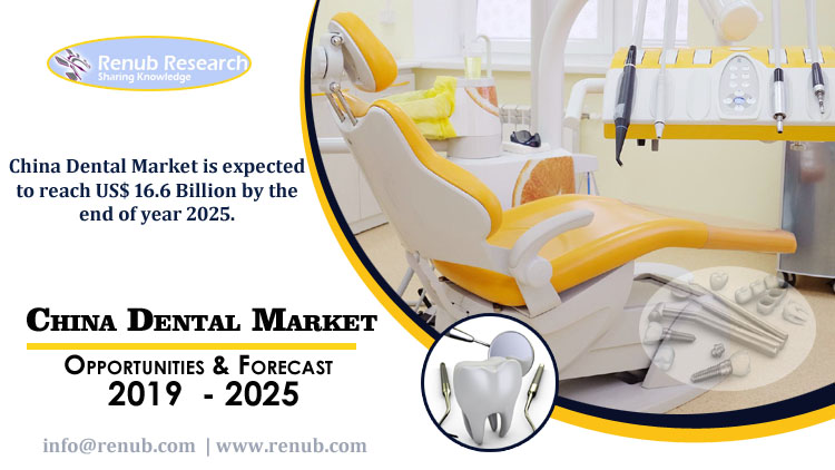 China Dental Market will be 16.65 Billion by the end of year 2025 - Renub Research