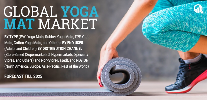 Yoga Mat Market Size to be worth USD 2.5 billion by 2025 with a 7.2% CAGR over 2019-2025: Market Research Future