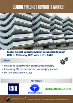 Precast Concrete Market 2019 | Worldwide Overview by Industry Size, Market Share, Future Trends, Growth Factors and Leading Players Research Report Analysis by 360 Market Updates