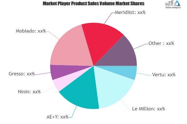 Luxury Cell Phone Market to Witness Huge Growth by 2025