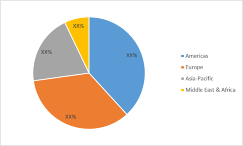 Healthcare CRM Market Overview 2020, Global Trends, Industry Size, Analysis, Emerging Technology Growth, Competitive Landscape, Top Key Players, Regional Opportunities