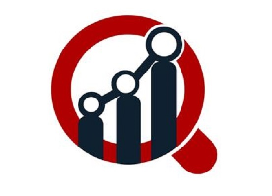 Contrast Media Market Sales Analysis, Growth Estimation, Emerging Trends, Size Projection, Share Analysis and Segmentation By 2025