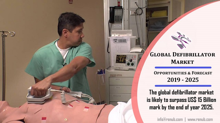 Global Defibrillator Market is likely to surpass US$ 15 Billion mark by the end of year 2025
