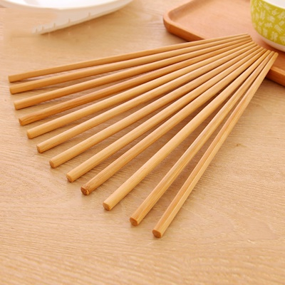 Bamboo Chopsticks Market 2019 Global Industry – Key Players Analysis, Sales, Supply, Demand and Forecast to 2025