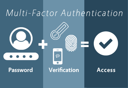 Multi-factor Authentication Market to rise at a CAGR of 17.7% that includes key vendors like Morpho, Gemalto, Entrust, Fujitsu, Symantec