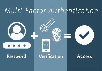 Multi-factor Authentication Market to rise at a CAGR of 17.7% that includes key vendors like Morpho, Gemalto, Entrust, Fujitsu, Symantec