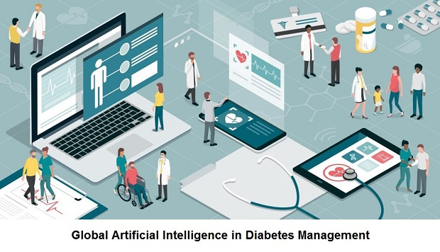 Artificial Intelligence In Diabetes Management Market Next Big Thing | Apple, Google, Vodafone Group